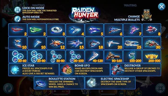 เกมยิงปลามาใหม่ RAIDEN HUNTER