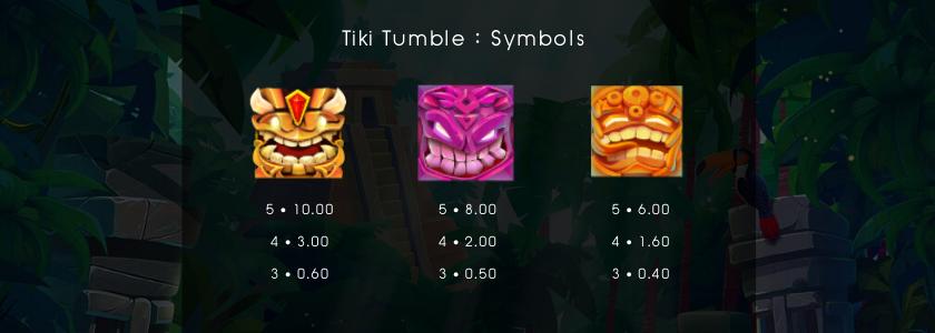 Tiki Tumble - symbols